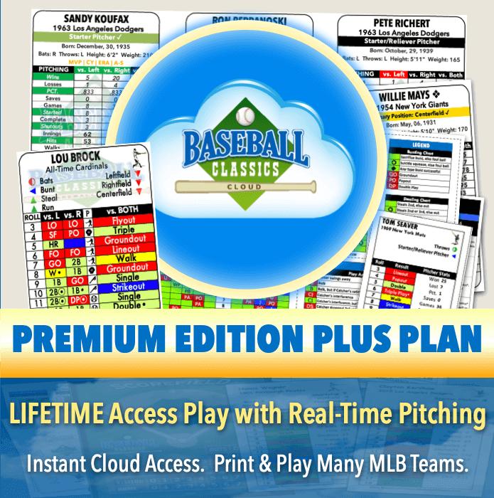 Premium Edition PLUS Cloud Membership